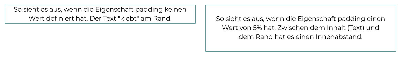 Beispielbild zur Veranschaulichung von einem Textfeld mit padding und einem ohne